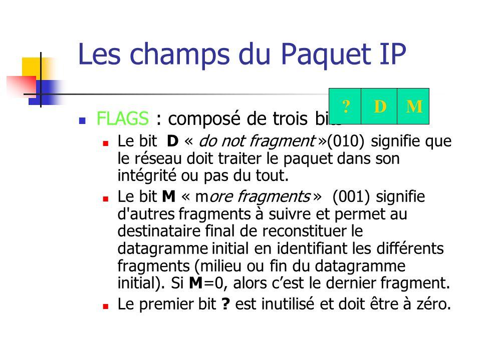 Les champs du Paquet IP D M FLAGS : composé de trois bits