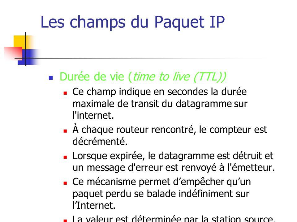 Les champs du Paquet IP Durée de vie (time to live (TTL))