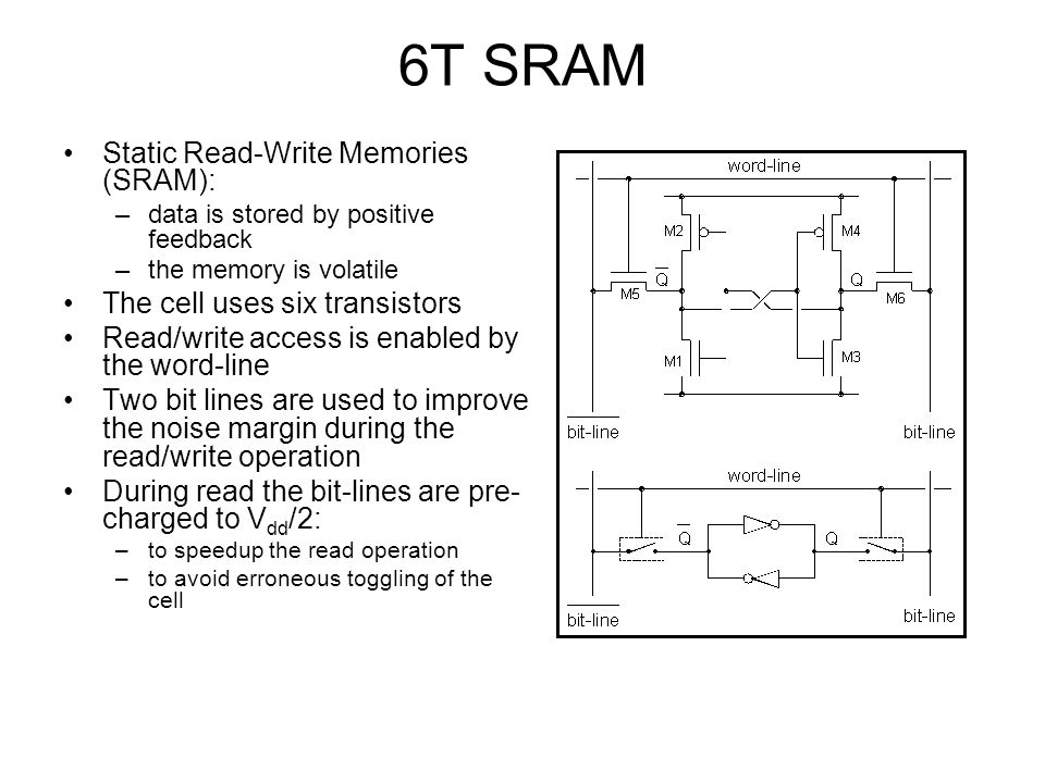 6T SRAM Static Read-Write Memories (SRAM):