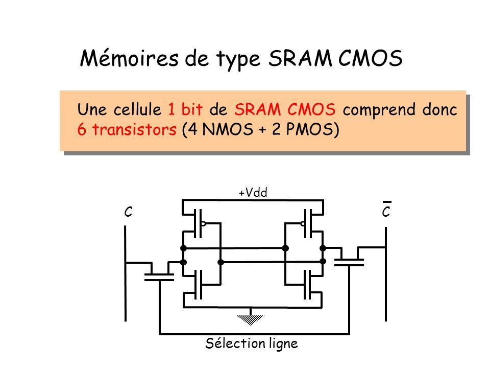 Mémoires de type SRAM CMOS