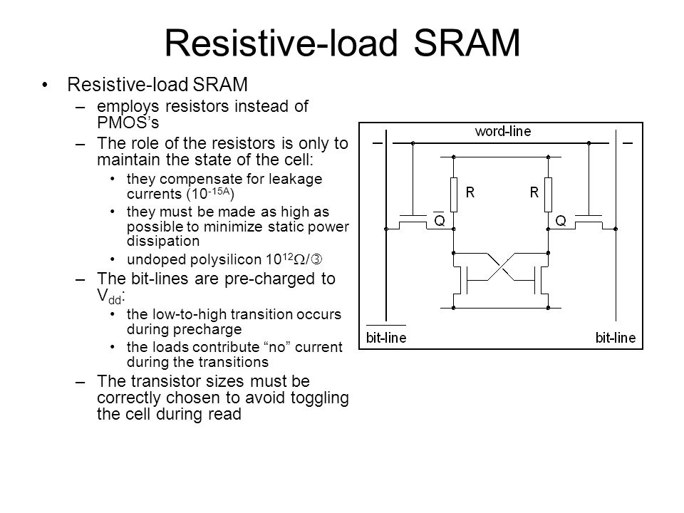 Resistive-load SRAM Resistive-load SRAM
