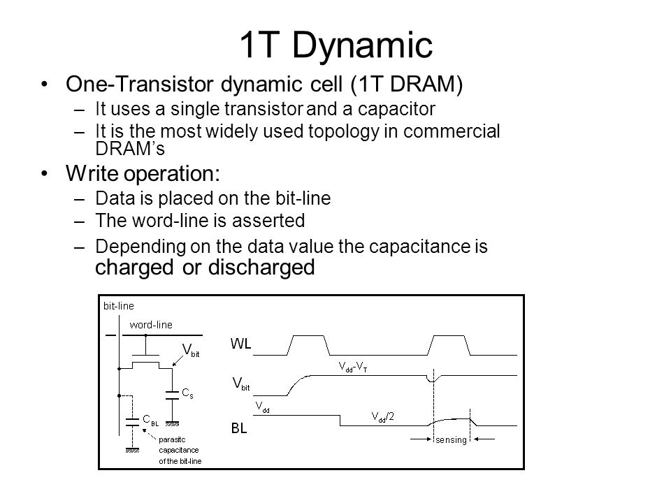 1T Dynamic One-Transistor dynamic cell (1T DRAM) Write operation: