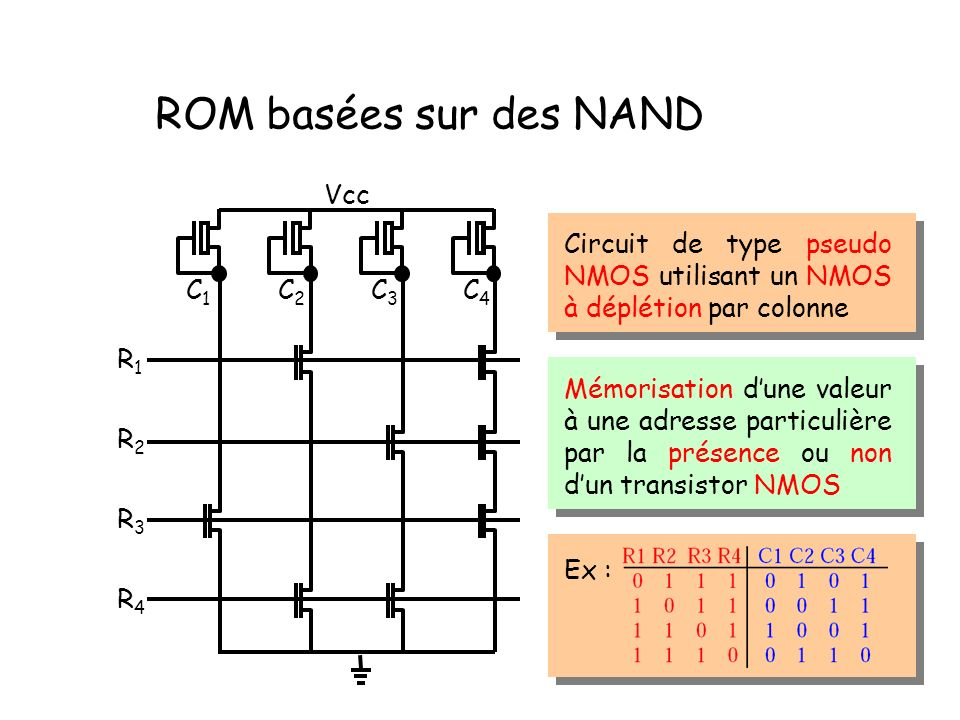 ROM basées sur des NAND Vcc