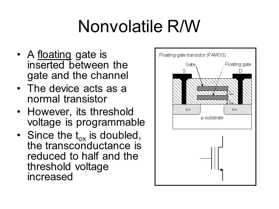 Nonvolatile R/W A floating gate is inserted between the gate and the channel. The device acts as a normal transistor.