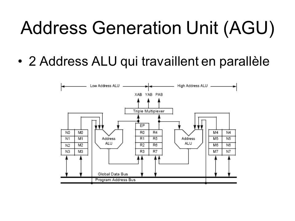 Address Generation Unit (AGU)