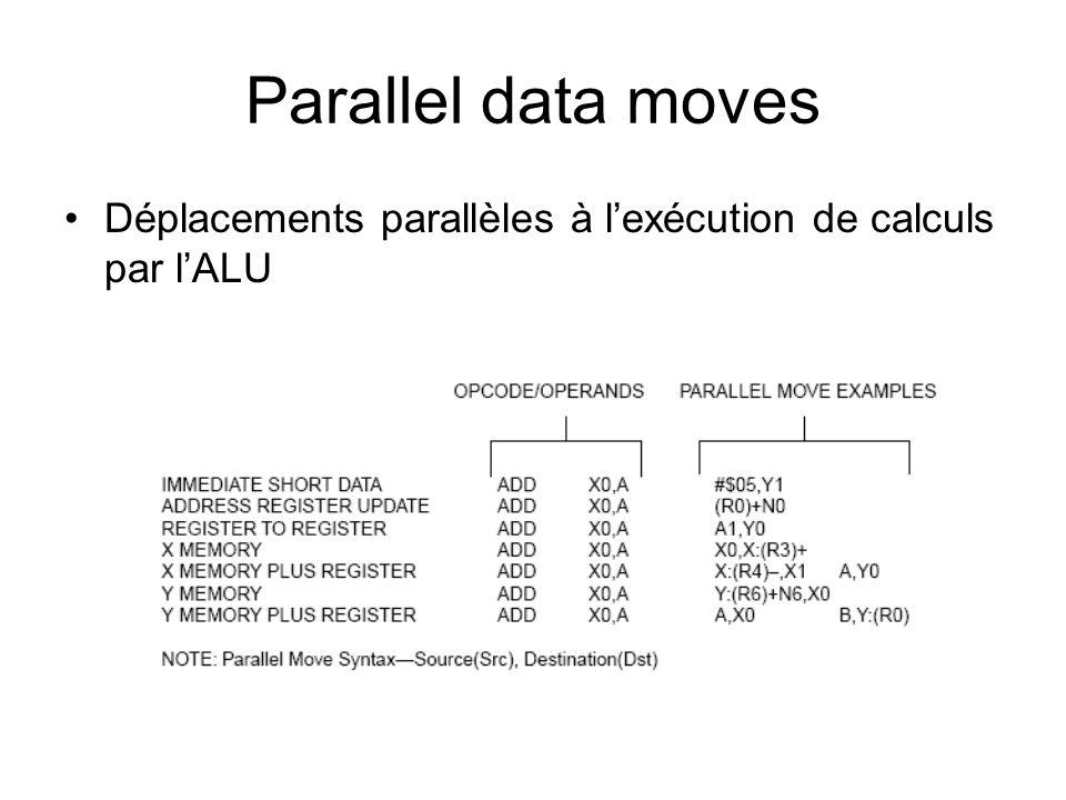 Parallel data moves Déplacements parallèles à l'exécution de calculs par l'ALU
