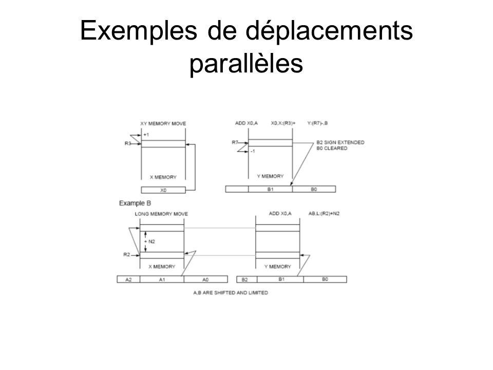 Exemples de déplacements parallèles
