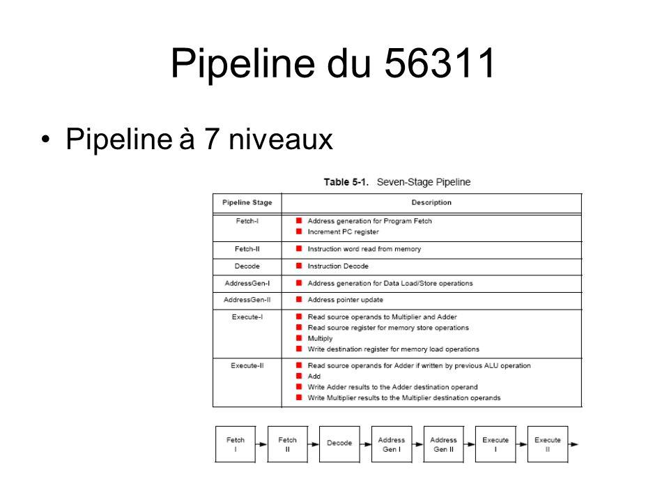 Pipeline du 56311 Pipeline à 7 niveaux