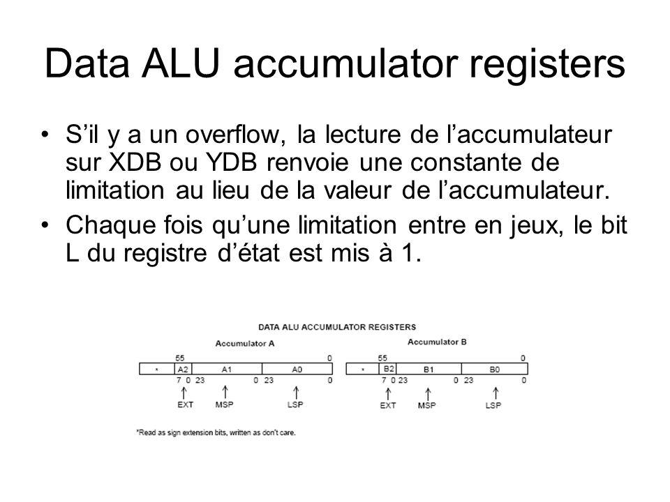 Data ALU accumulator registers