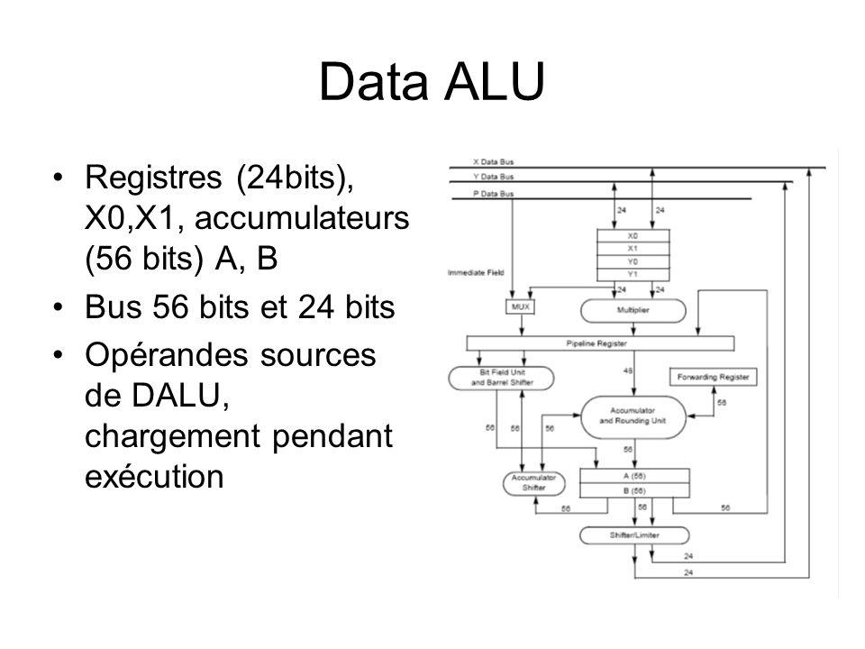 Data ALU Registres (24bits), X0,X1, accumulateurs (56 bits) A, B