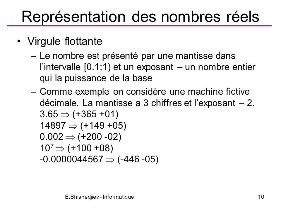 Représentation des nombres réels