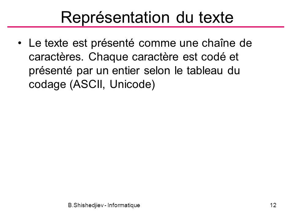 Représentation du texte