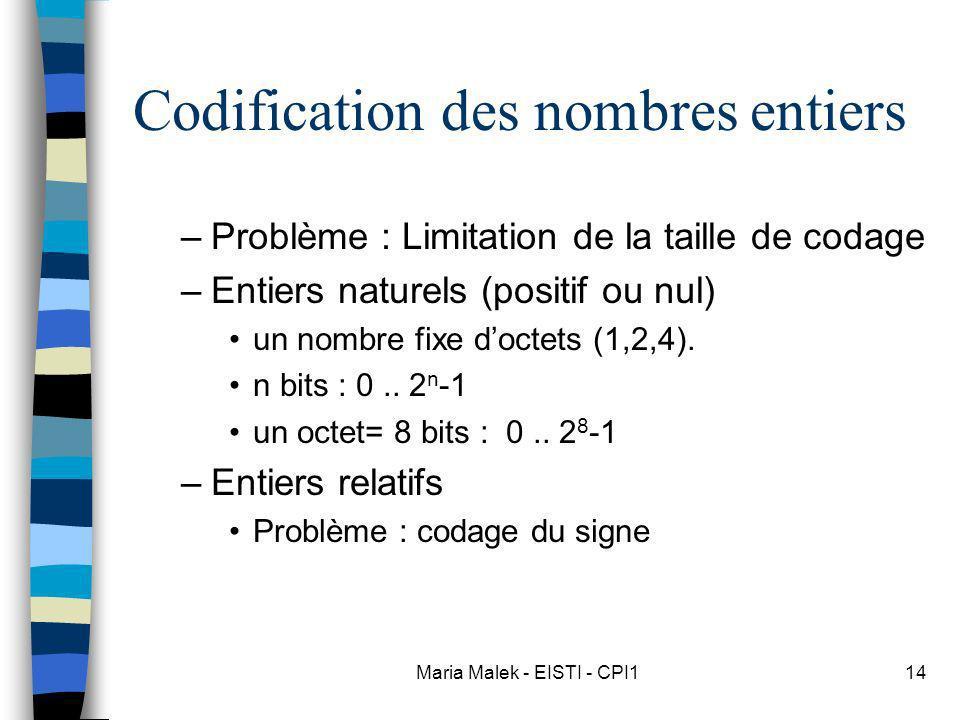 Codification des nombres entiers