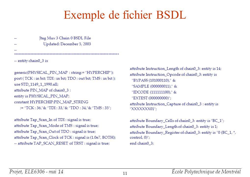 Résultats Chronogramme de la lecture de l'IDCODE du multiplexeur à 3 chaînes.