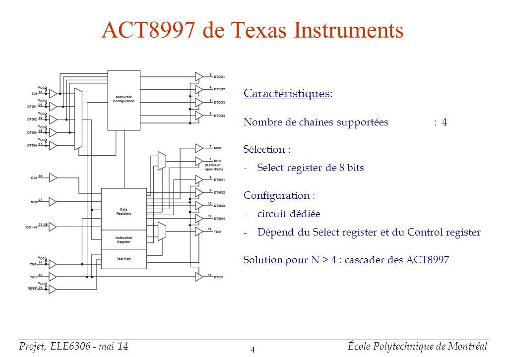 PSC110F (NSC) Caractéristiques: Nombre de chaînes supportées : 3