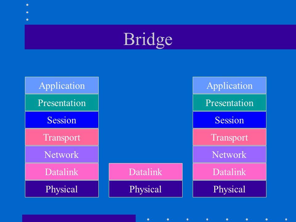 Bridge Application Application Presentation Presentation Session