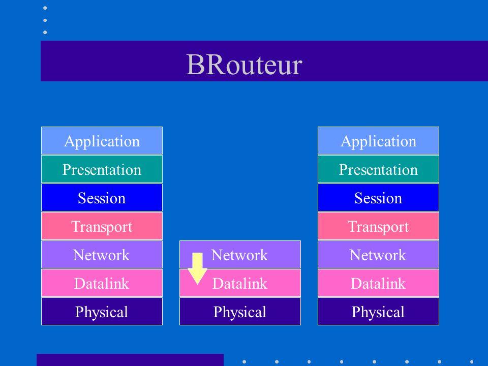 BRouteur Application Application Presentation Presentation Session