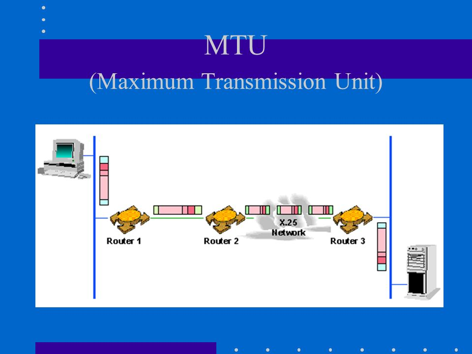 MTU (Maximum Transmission Unit)