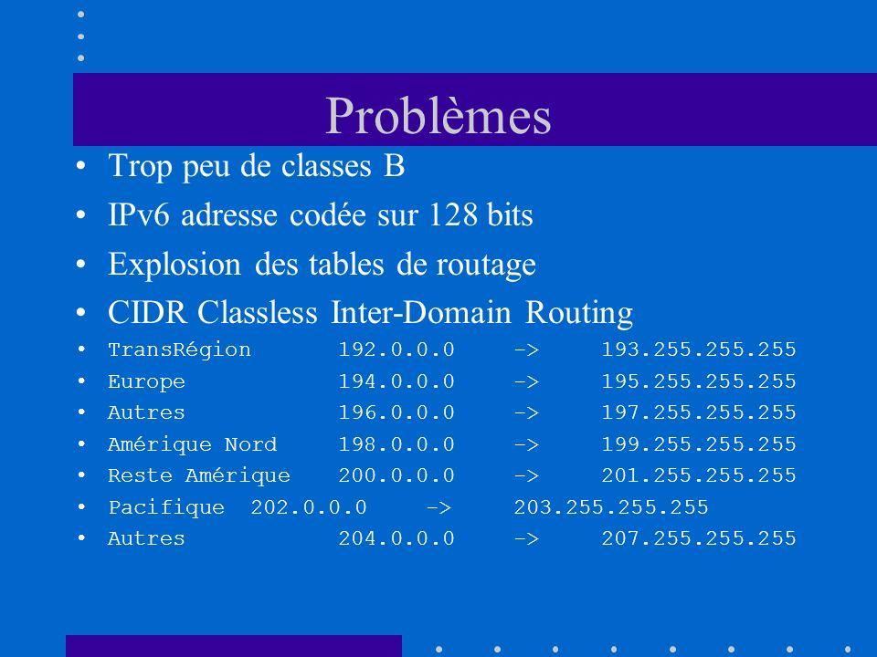 Problèmes Trop peu de classes B IPv6 adresse codée sur 128 bits