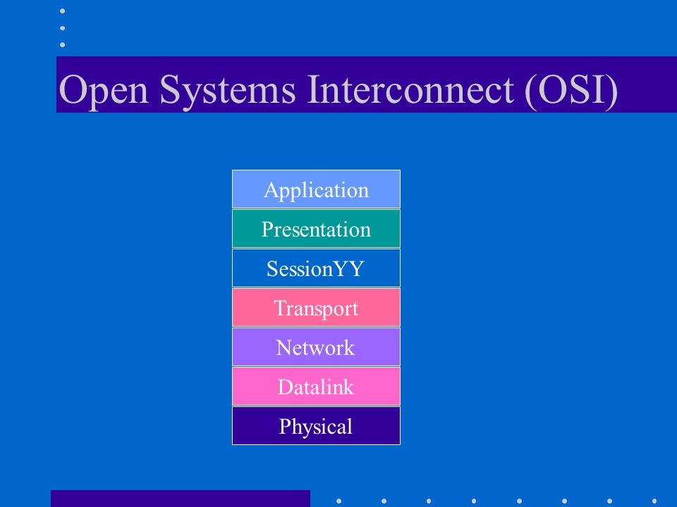 Open Systems Interconnect (OSI)