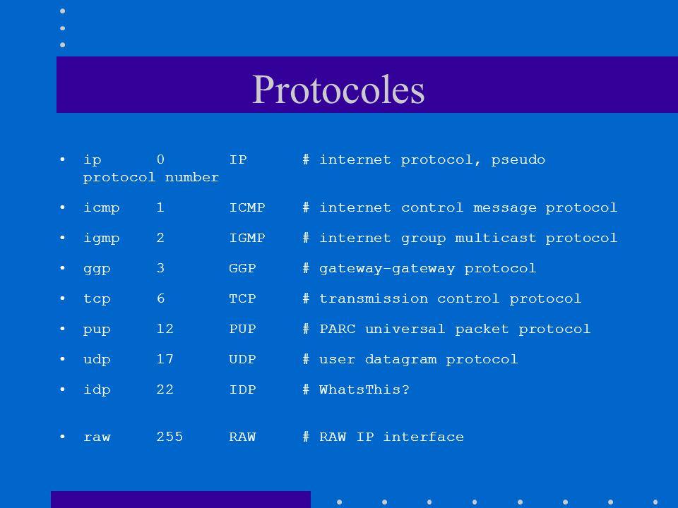 Protocoles ip 0 IP # internet protocol, pseudo protocol number
