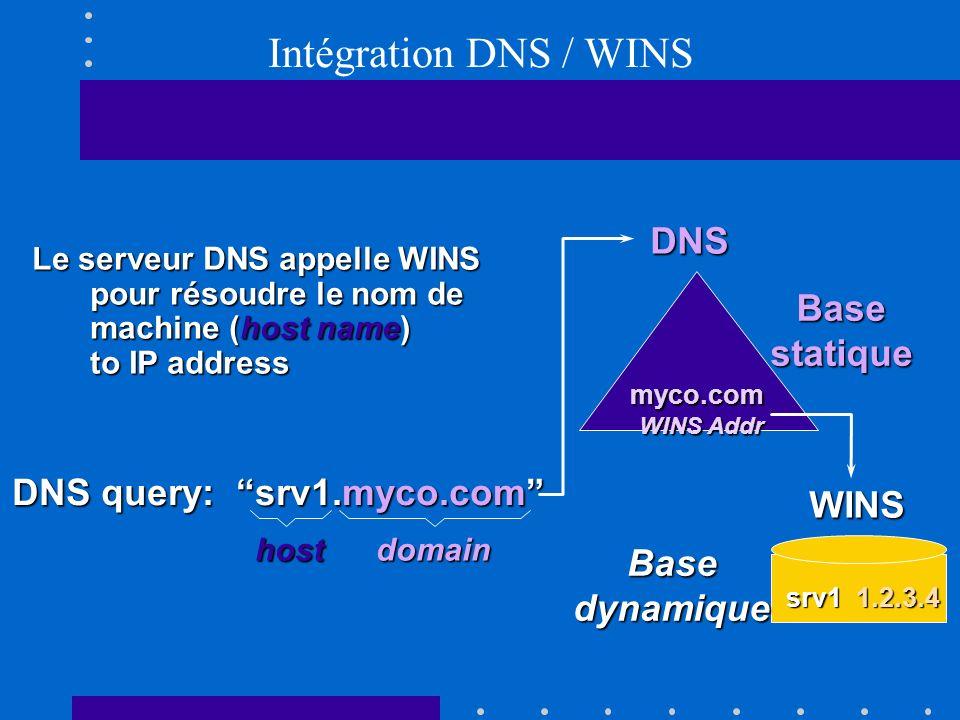Intégration DNS / WINS DNS Base statique DNS query: srv1.myco.com