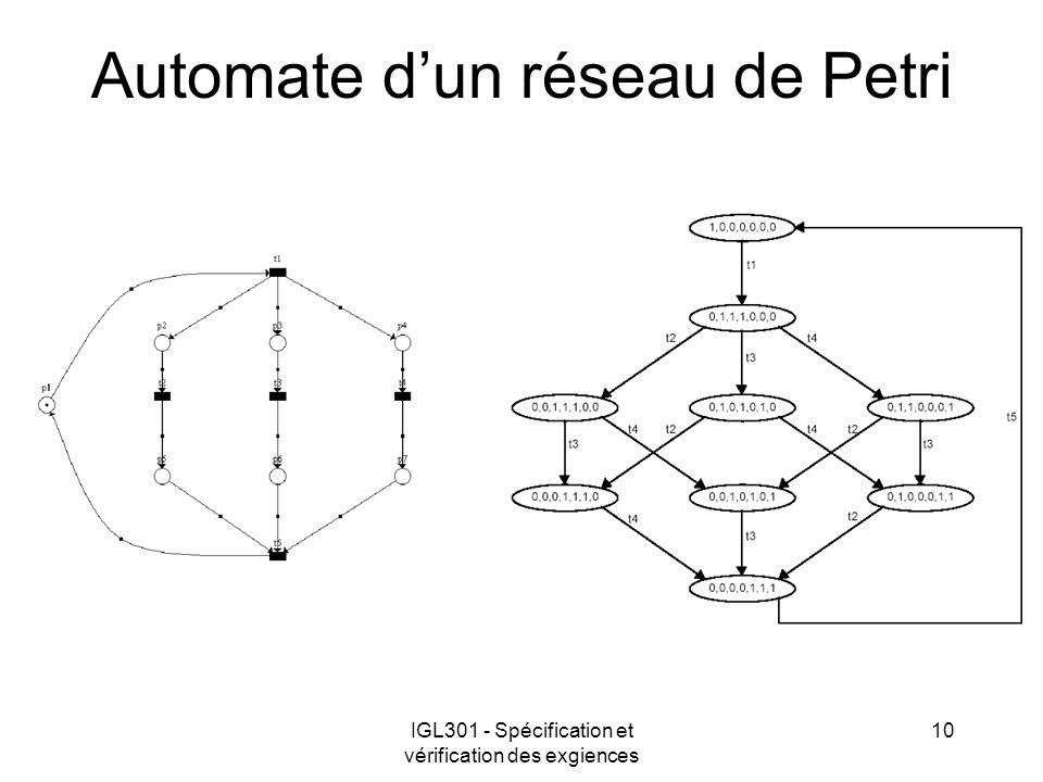 Automate d'un réseau de Petri