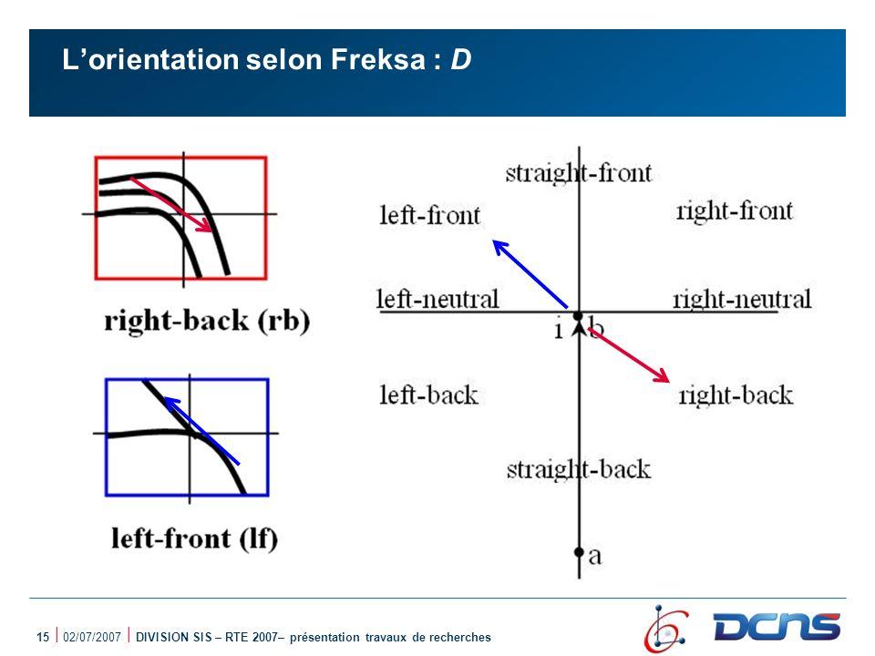 L'orientation selon Freksa : D