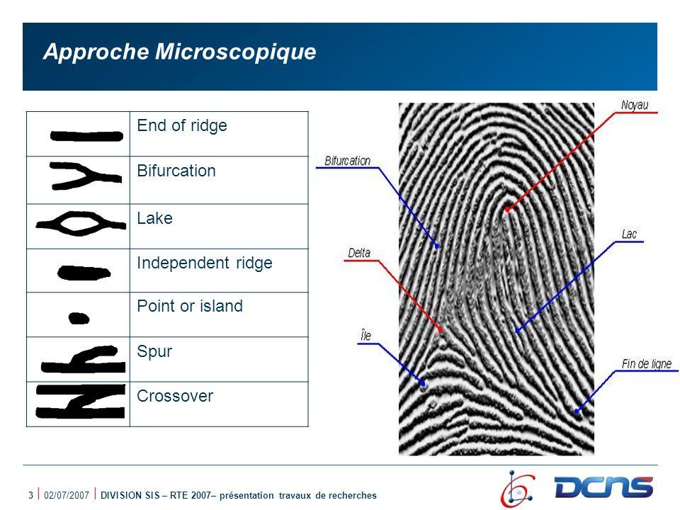 Approche Microscopique