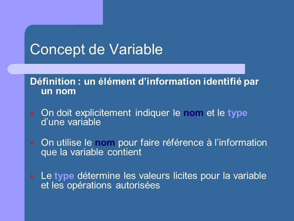 Concept de Variable Définition : un élément d'information identifié par un nom. On doit explicitement indiquer le nom et le type d'une variable.