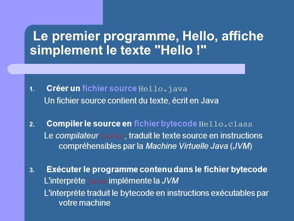 Le premier programme, Hello, affiche simplement le texte Hello !