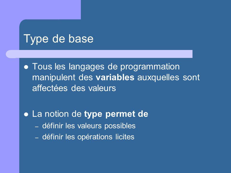Type de base Tous les langages de programmation manipulent des variables auxquelles sont affectées des valeurs.