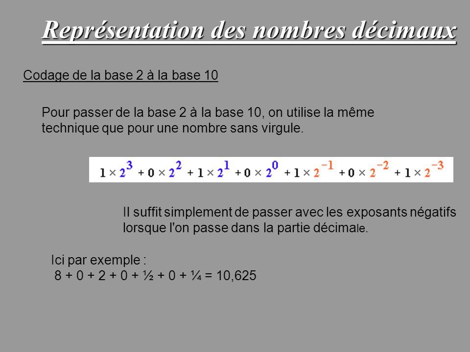 Représentation des nombres décimaux