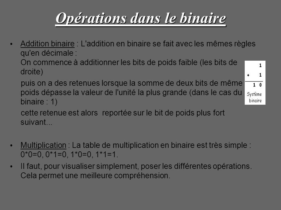 Opérations dans le binaire