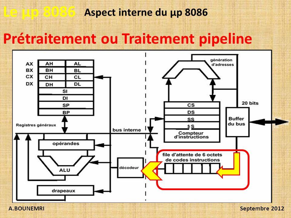 Prétraitement ou Traitement pipeline
