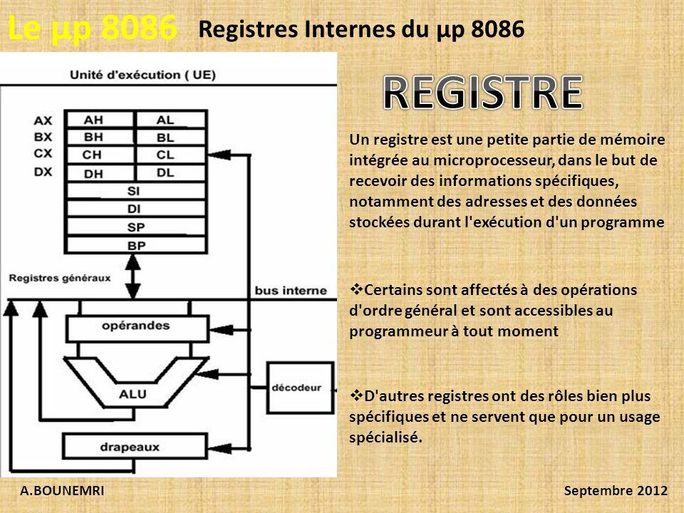 REGISTRE Le µp 8086 Registres Internes du µp 8086