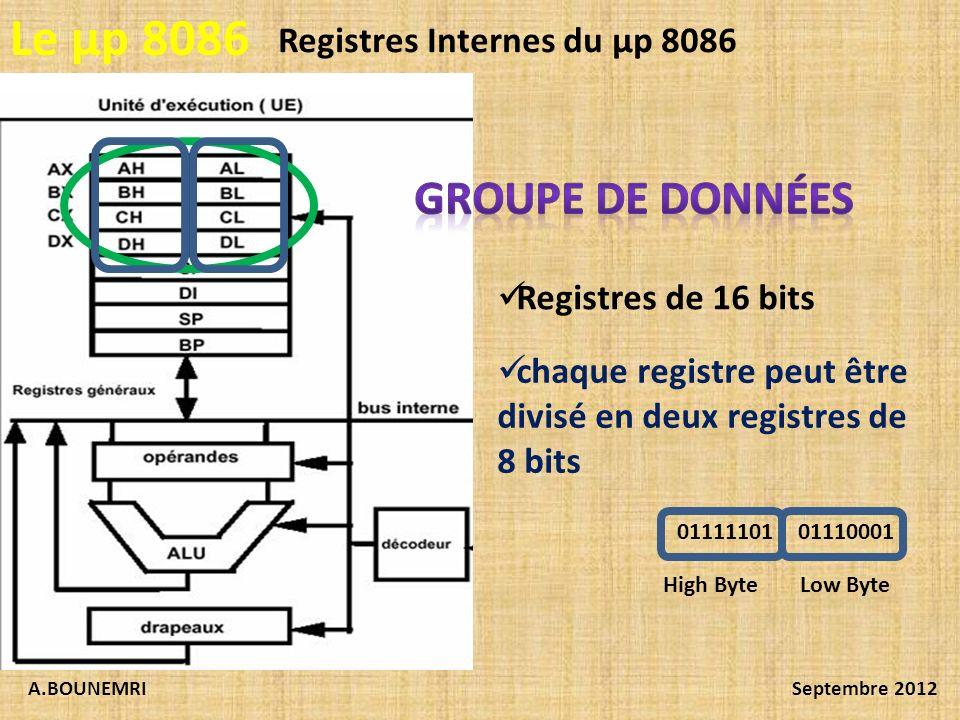 Le µp 8086 Groupe de données Registres Internes du µp 8086