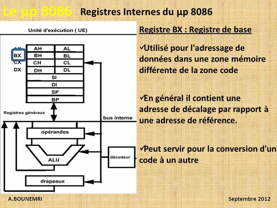 Le µp 8086 Registres Internes du µp 8086