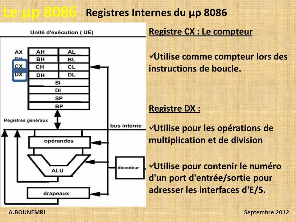 Le µp 8086 Registres Internes du µp 8086 Registre CX : Le compteur