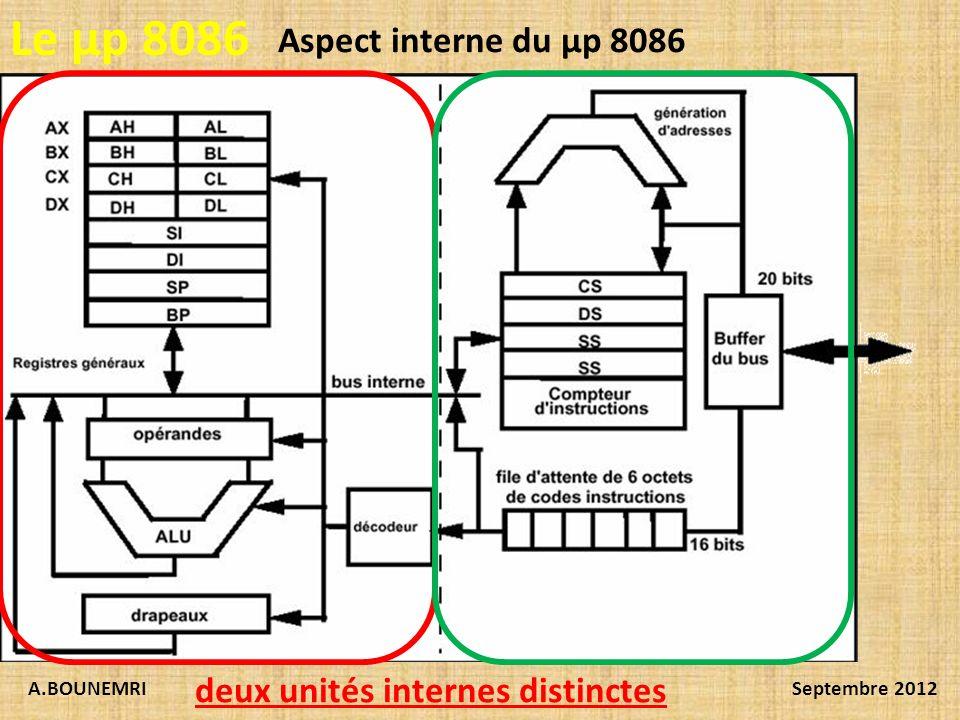 Le µp 8086 Aspect interne du µp 8086 deux unités internes distinctes