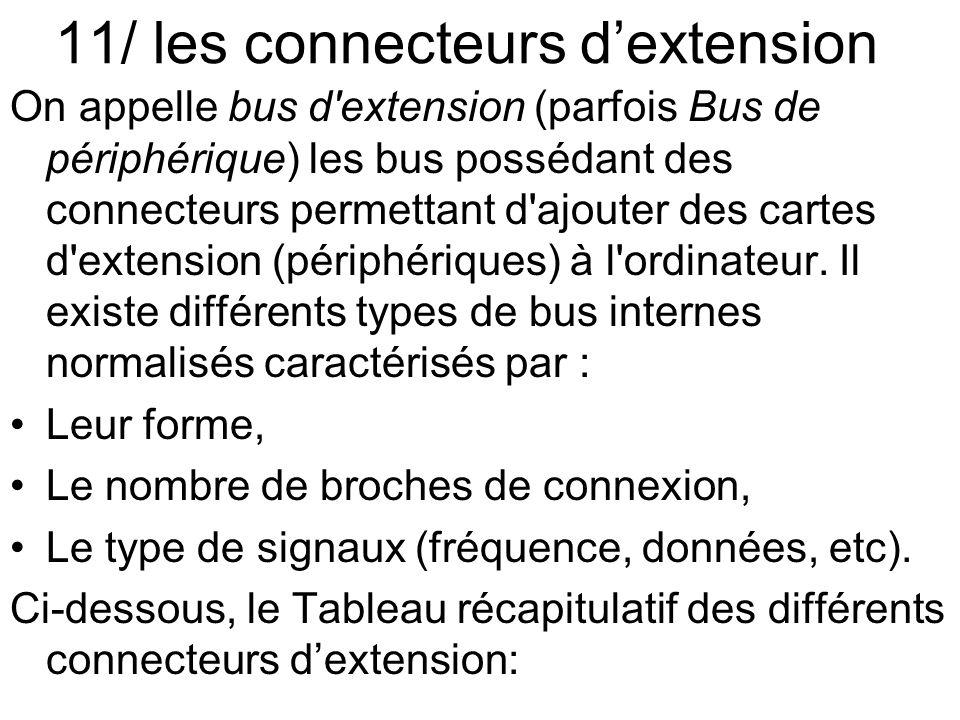 11/ les connecteurs d'extension