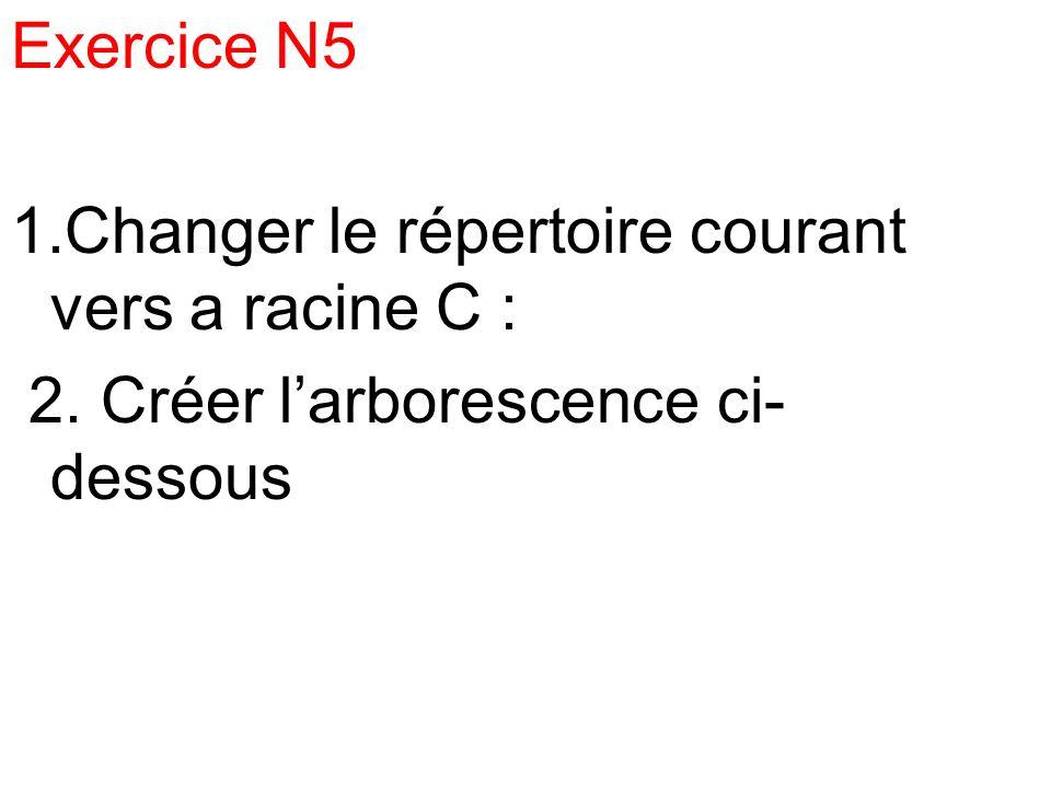 1.Changer le répertoire courant vers a racine C :