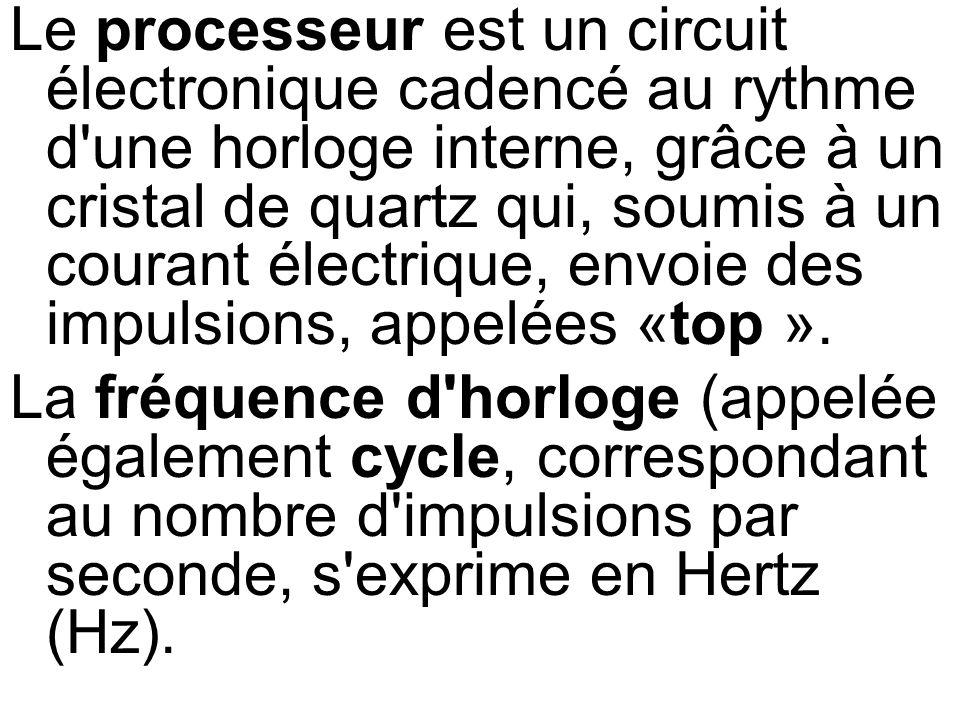 Le processeur est un circuit électronique cadencé au rythme d une horloge interne, grâce à un cristal de quartz qui, soumis à un courant électrique, envoie des impulsions, appelées «top ».