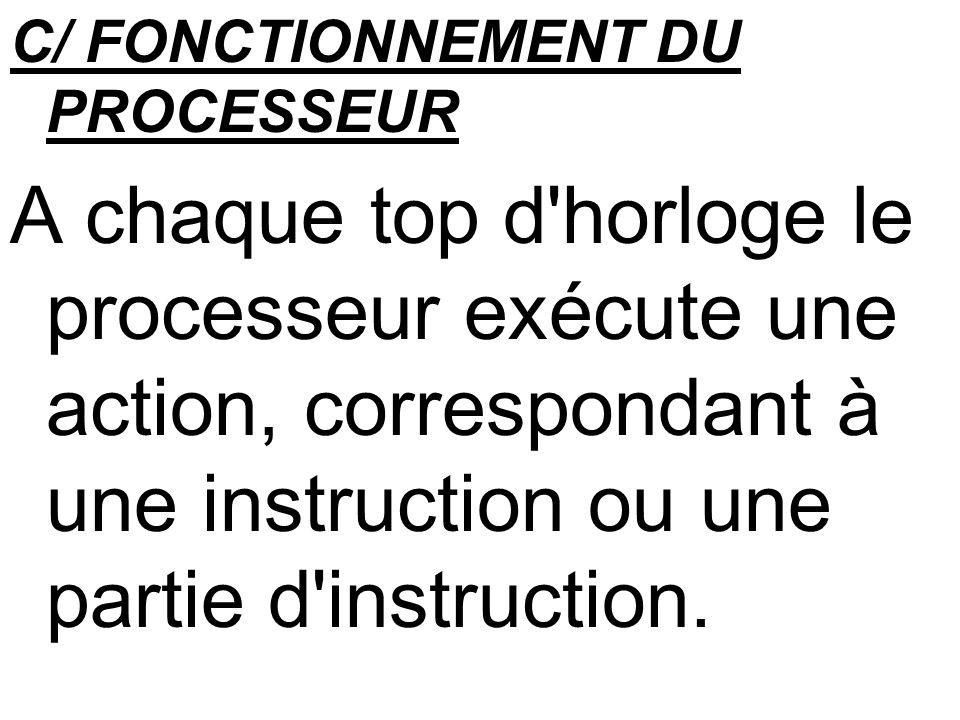 C/ FONCTIONNEMENT DU PROCESSEUR