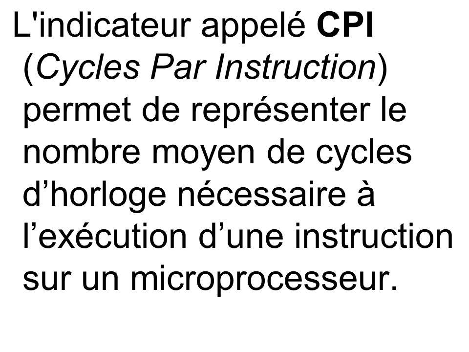 L indicateur appelé CPI (Cycles Par Instruction) permet de représenter le nombre moyen de cycles d'horloge nécessaire à l'exécution d'une instruction sur un microprocesseur.