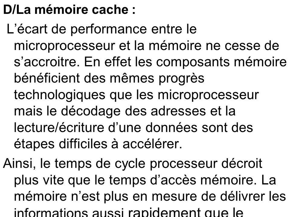 D/La mémoire cache :