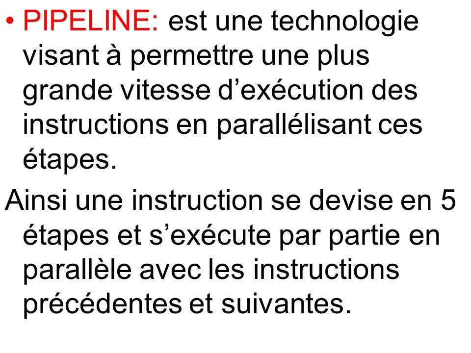 PIPELINE: est une technologie visant à permettre une plus grande vitesse d'exécution des instructions en parallélisant ces étapes.