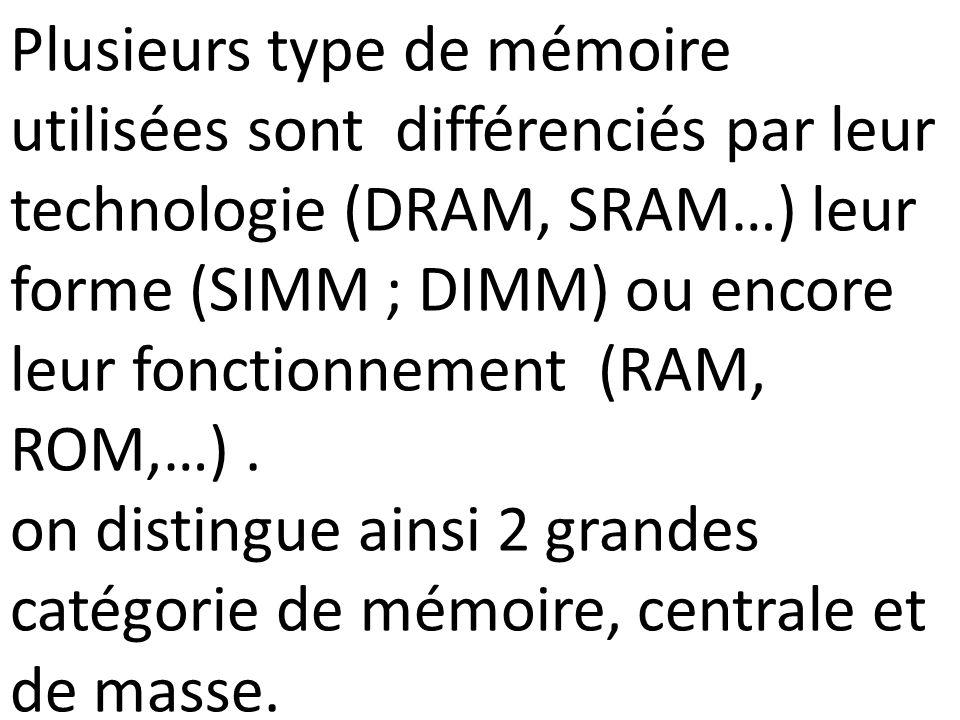 Plusieurs type de mémoire utilisées sont différenciés par leur technologie (DRAM, SRAM…) leur forme (SIMM ; DIMM) ou encore leur fonctionnement (RAM, ROM,…) .