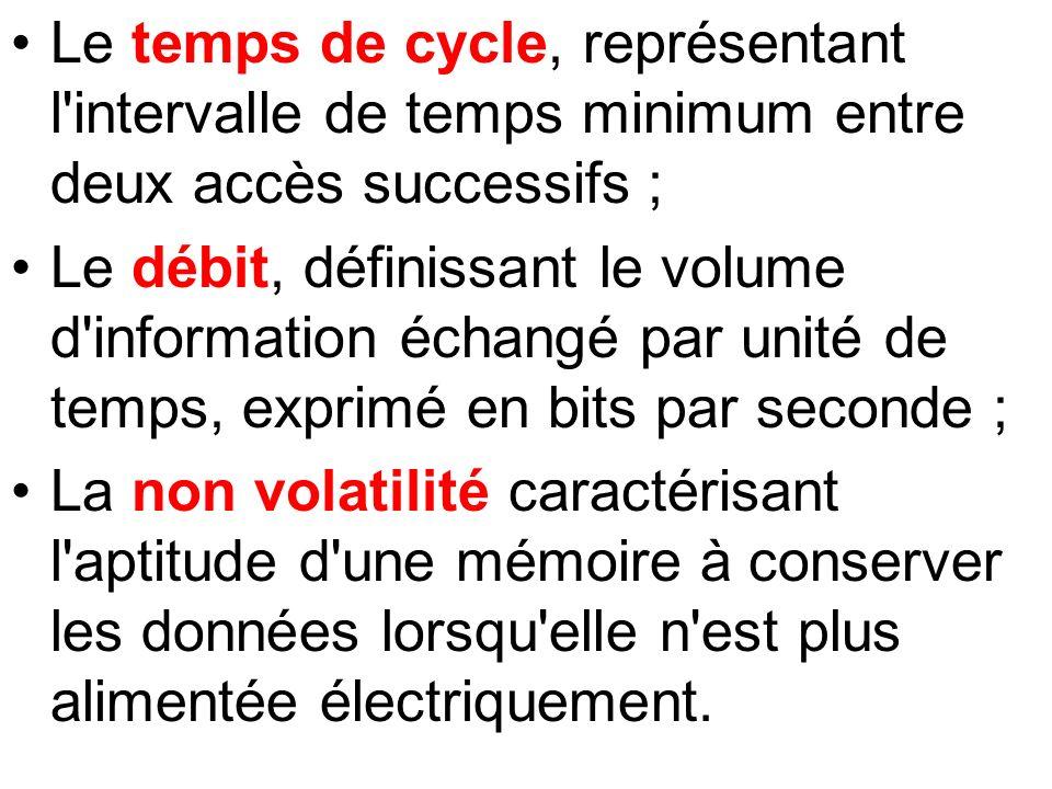 Le temps de cycle, représentant l intervalle de temps minimum entre deux accès successifs ;