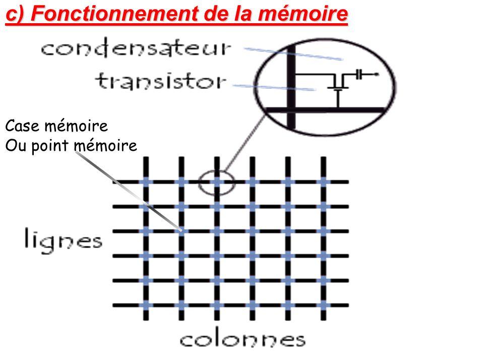 c) Fonctionnement de la mémoire